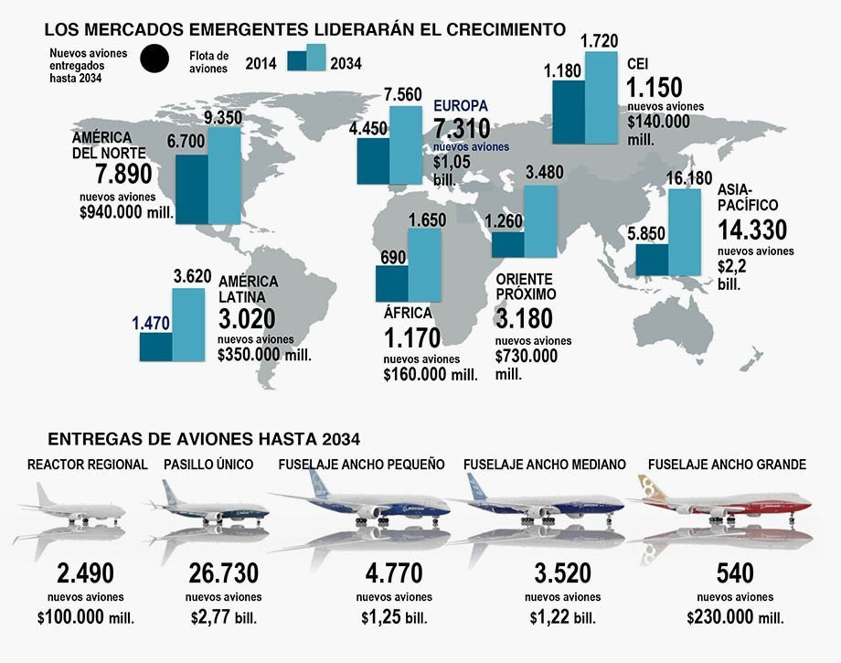 Alot Metal Caldereria Sector Aeronáutico